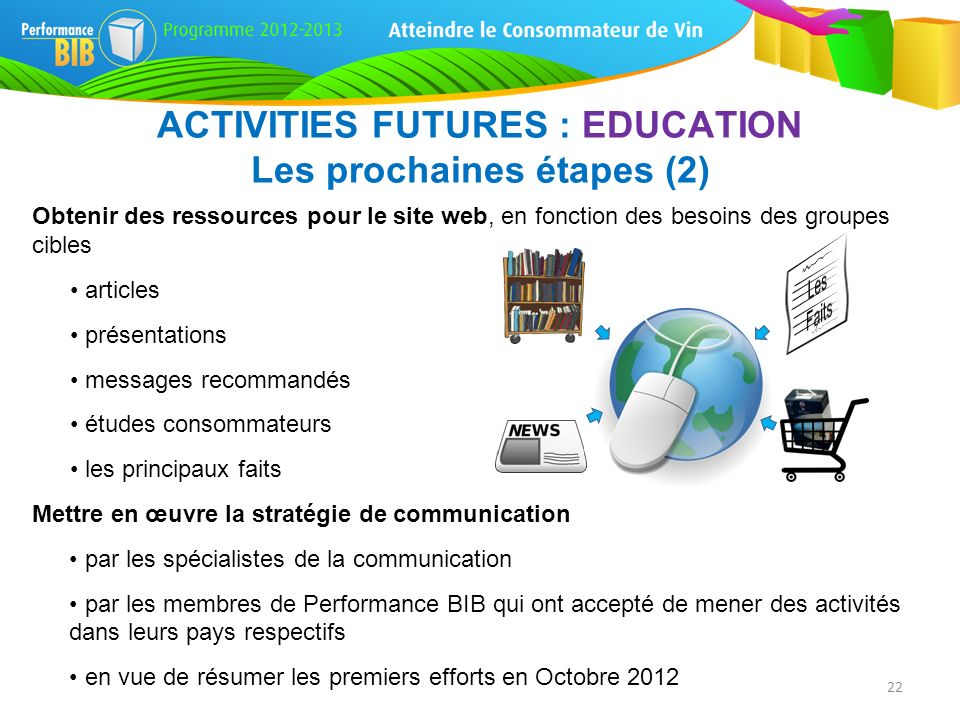 ACTIVITIES FUTURES : EDUCATION Les prochaines étapes (2)