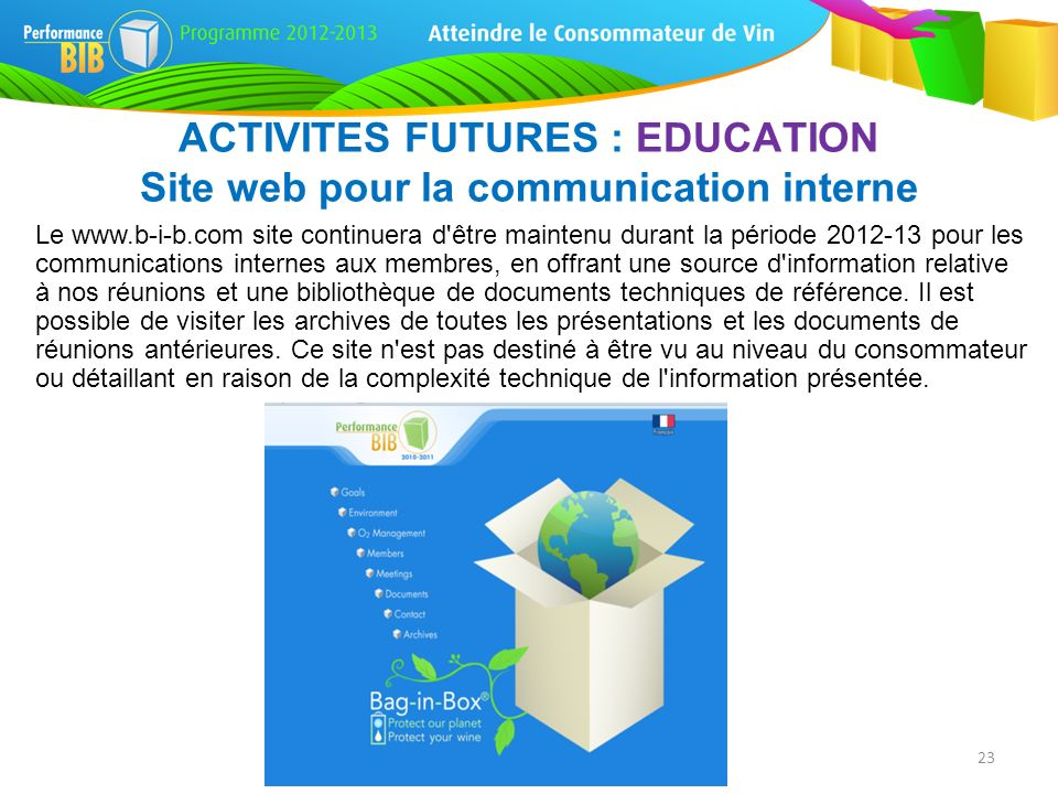 ACTIVITES FUTURES : EDUCATION Site web pour la communication interne