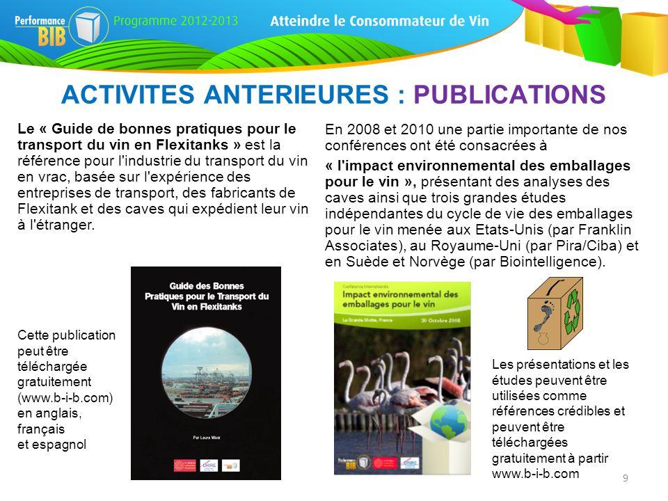 ACTIVITES ANTERIEURES : PUBLICATIONS