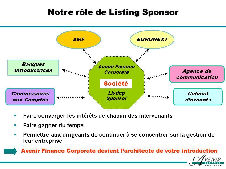 Notre rôle de Listing Sponsor