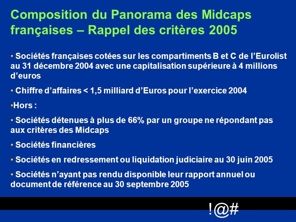 Composition du Panorama des Midcaps françaises – Rappel des critères 2005