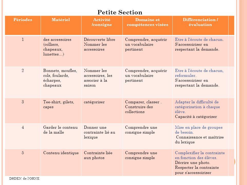 Domaine et compétences visées Différenciation / évaluation