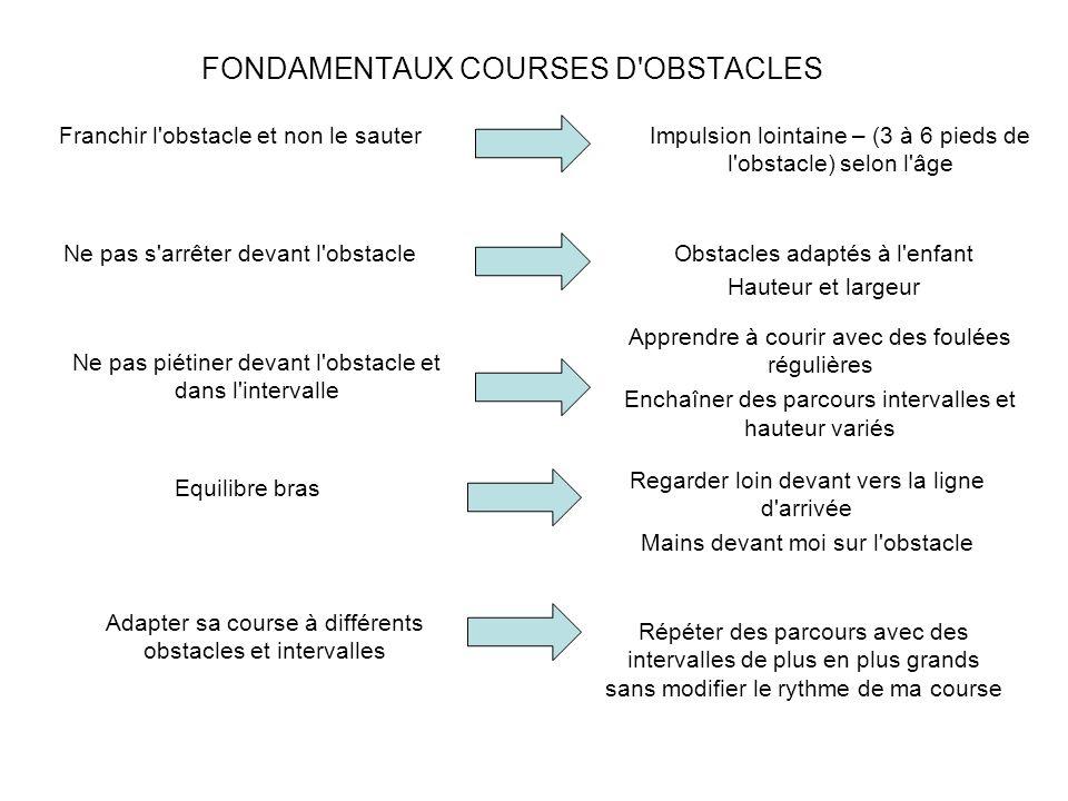 FONDAMENTAUX COURSES D OBSTACLES