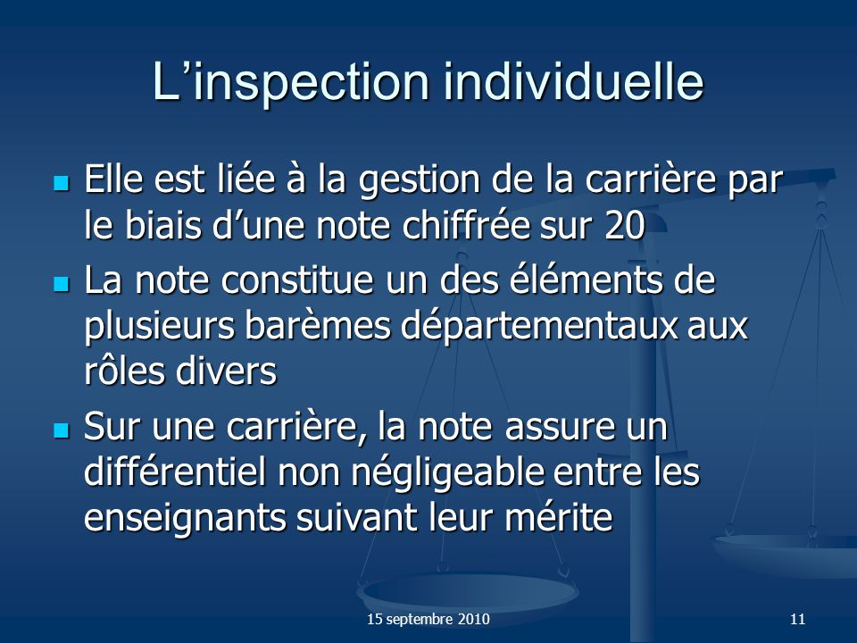 L'inspection individuelle