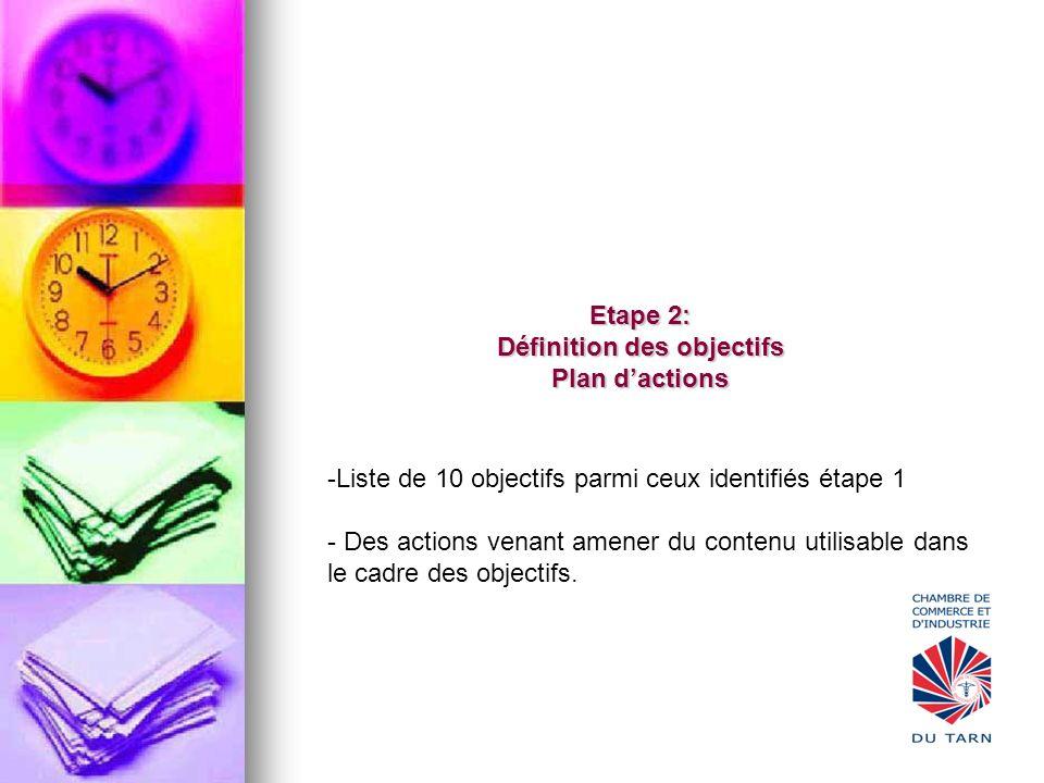 Etape 2: Définition des objectifs Plan d'actions