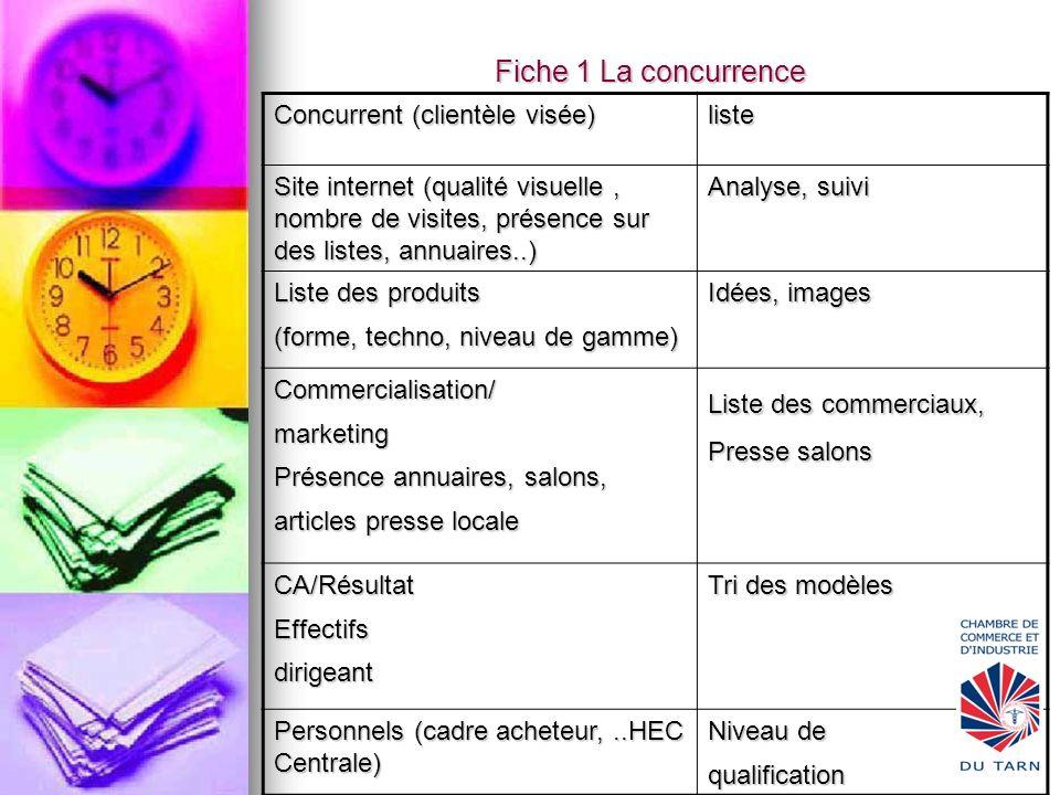 Fiche 1 La concurrence Concurrent (clientèle visée) liste
