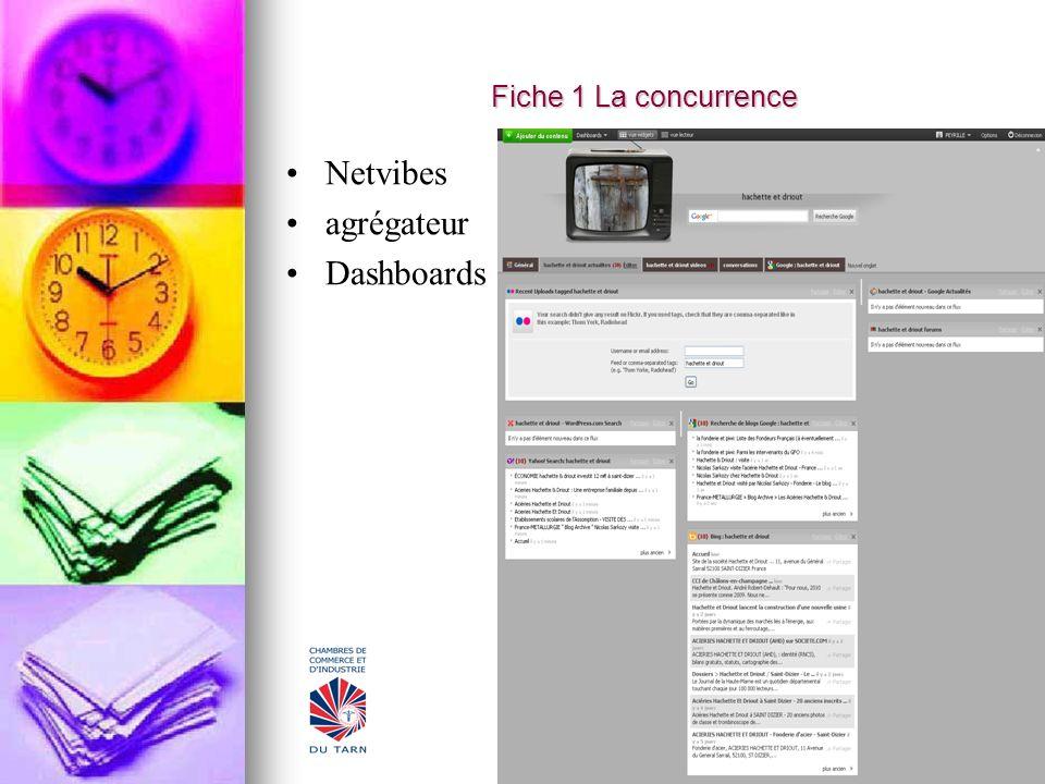 Fiche 1 La concurrence Netvibes agrégateur Dashboards