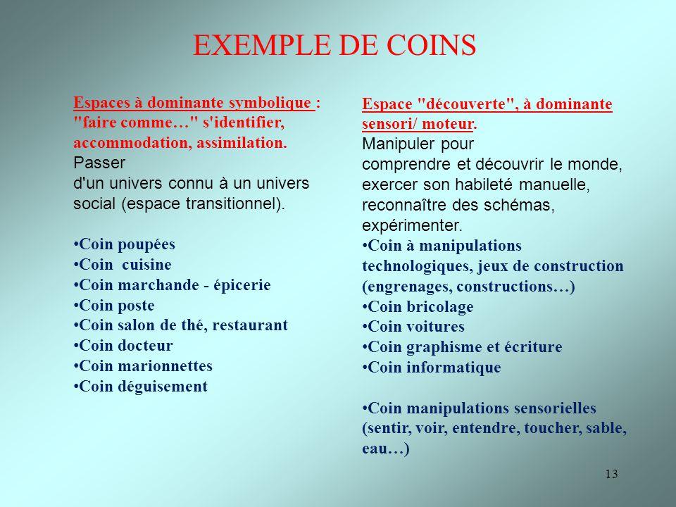EXEMPLE DE COINS Espaces à dominante symbolique :