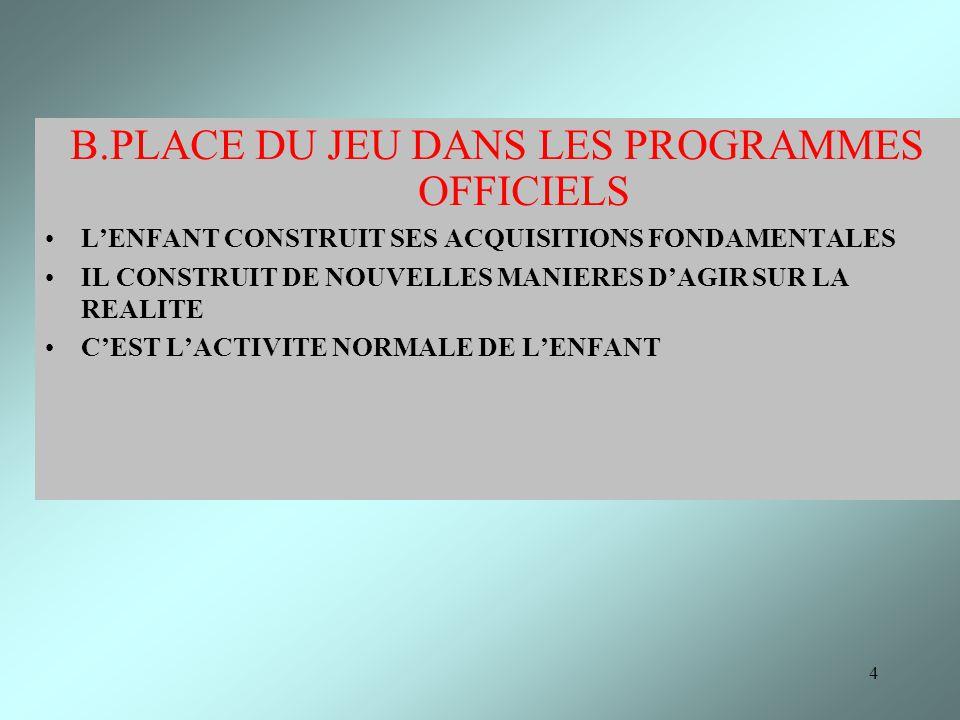 B.PLACE DU JEU DANS LES PROGRAMMES OFFICIELS
