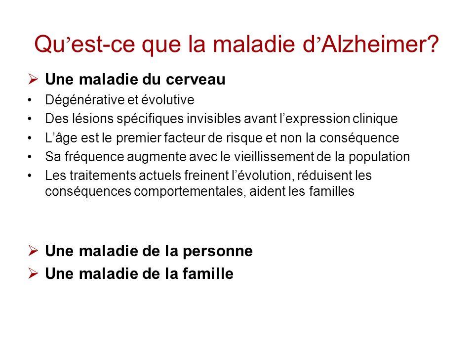 Qu'est-ce que la maladie d'Alzheimer