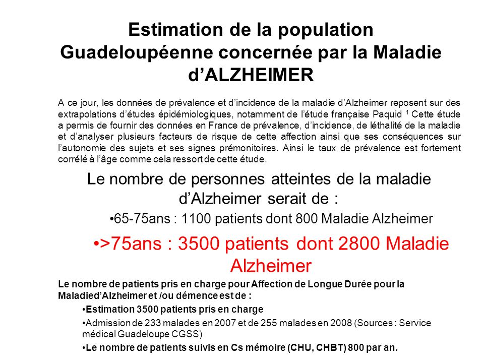 >75ans : 3500 patients dont 2800 Maladie Alzheimer