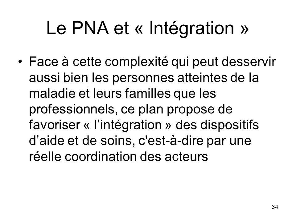 Le PNA et « Intégration »