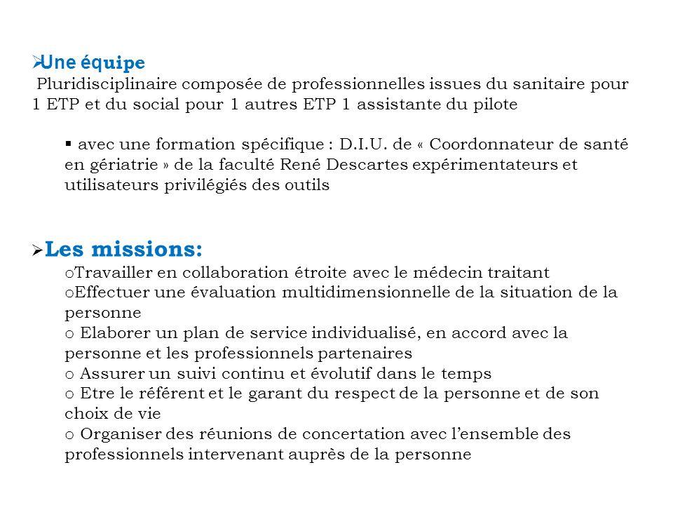 Une équipe Pluridisciplinaire composée de professionnelles issues du sanitaire pour 1 ETP et du social pour 1 autres ETP 1 assistante du pilote.