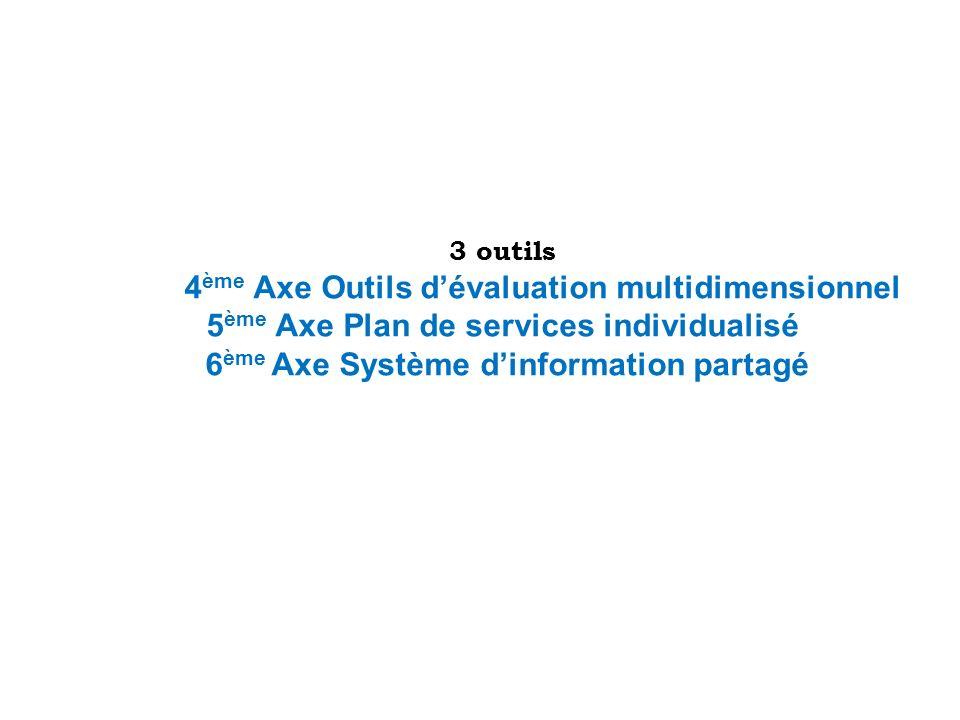 3 outils 4ème Axe Outils d'évaluation multidimensionnel 5ème Axe Plan de services individualisé 6ème Axe Système d'information partagé