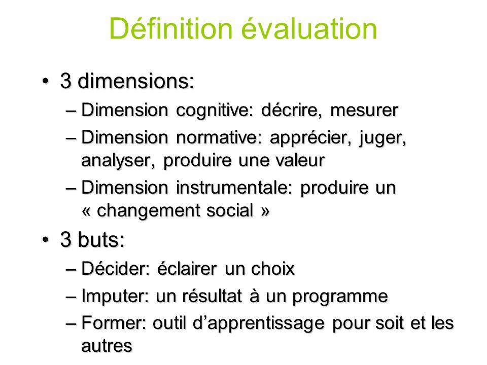 Définition évaluation