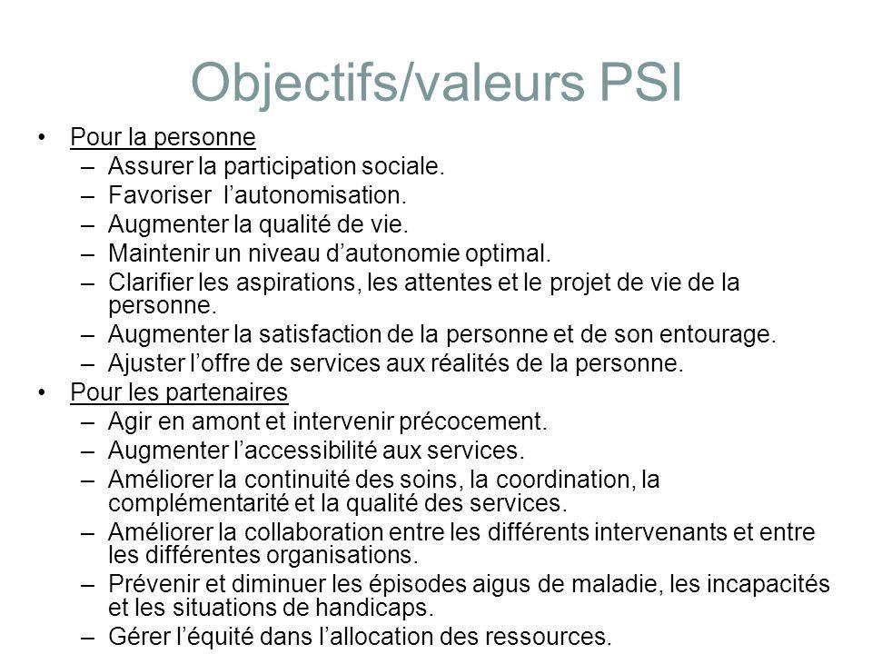 Objectifs/valeurs PSI