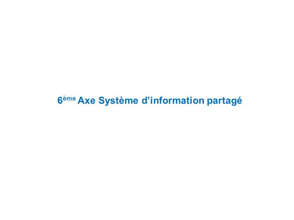 6ème Axe Système d'information partagé