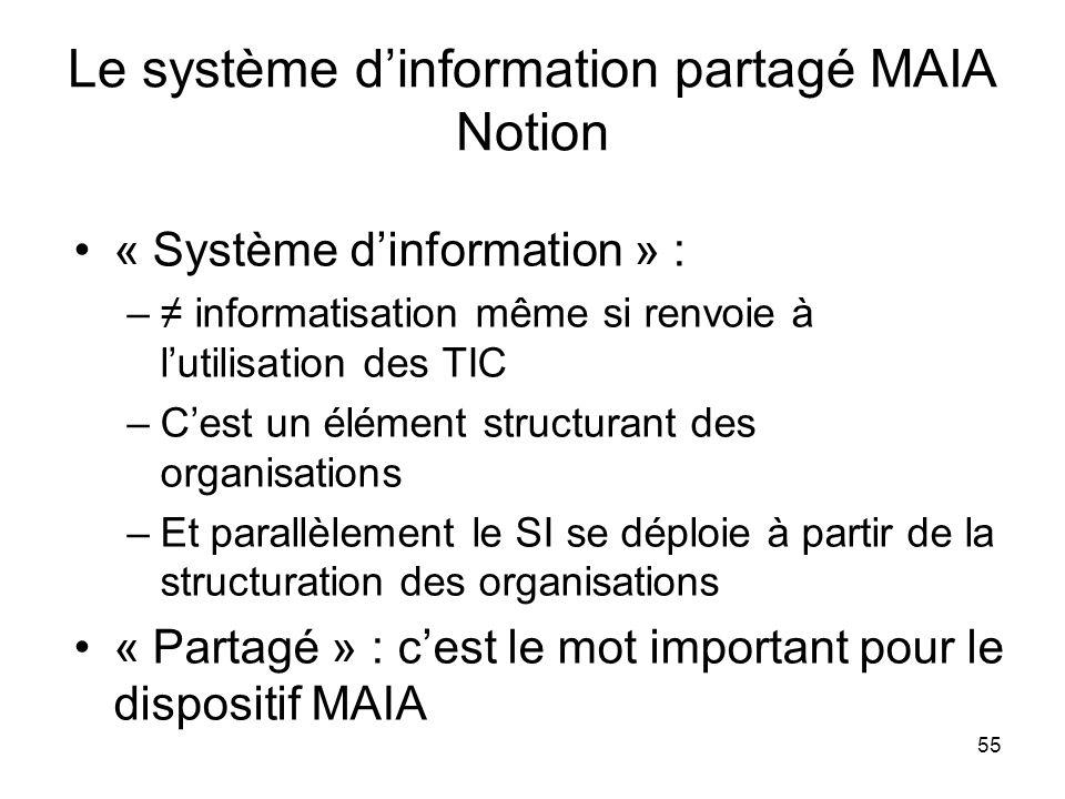 Le système d'information partagé MAIA Notion