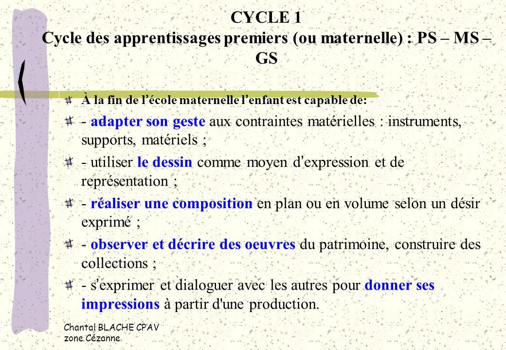 CYCLE 1 Cycle des apprentissages premiers (ou maternelle) : PS – MS – GS