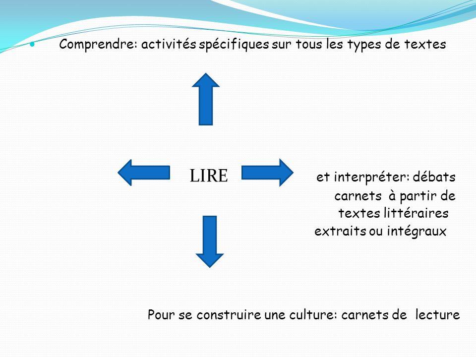 LIRE et interpréter: débats