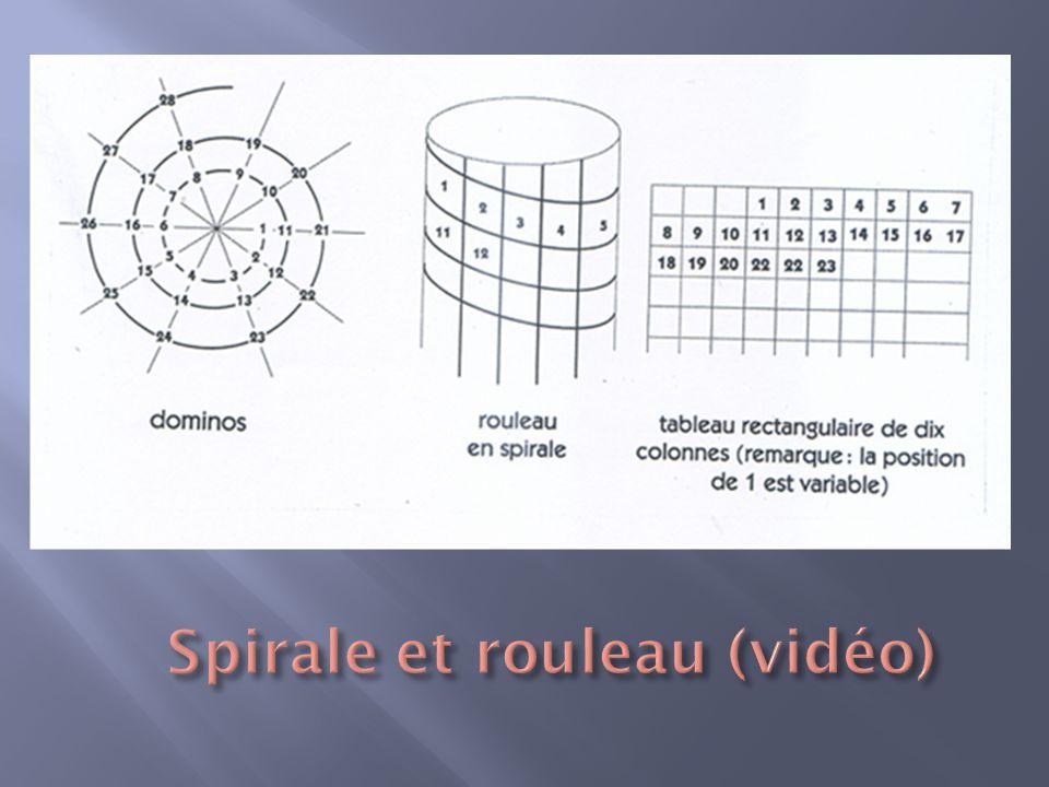 Spirale et rouleau (vidéo)