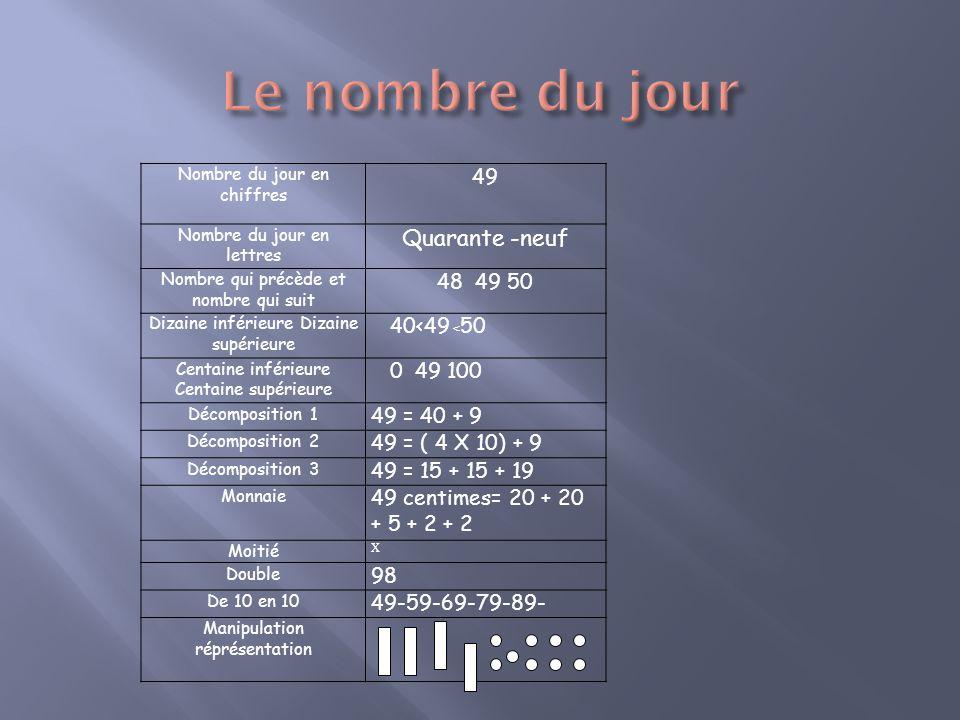 Le nombre du jour Quarante -neuf 49 48 49 50 40<49 <50 0 49 100