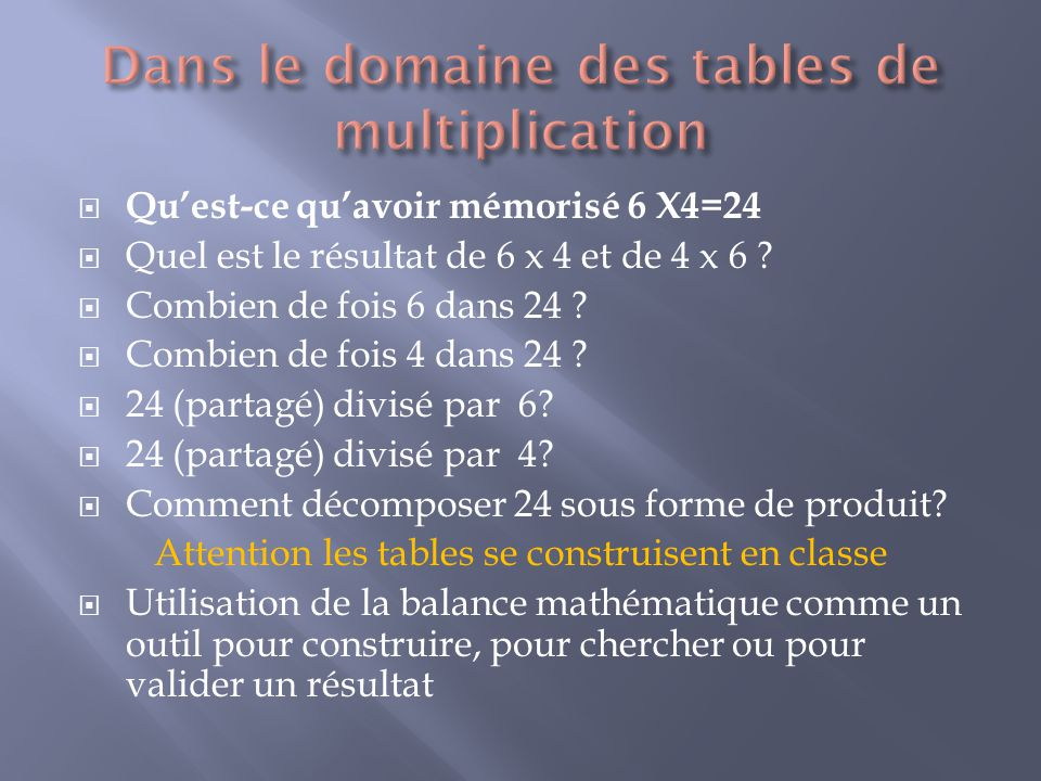 Dans le domaine des tables de multiplication