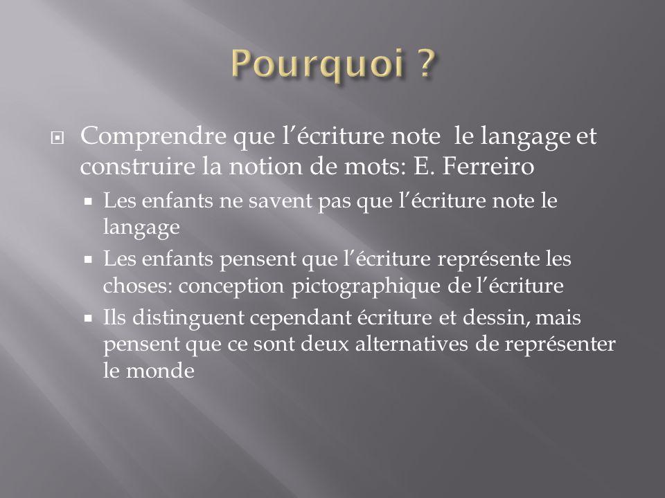 Pourquoi Comprendre que l'écriture note le langage et construire la notion de mots: E. Ferreiro.