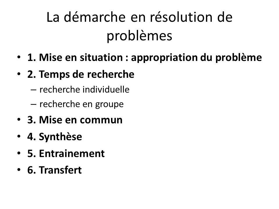 La démarche en résolution de problèmes