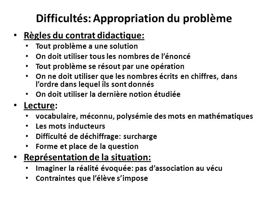 Difficultés: Appropriation du problème