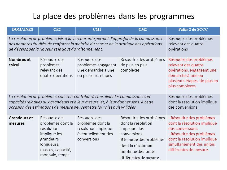 La place des problèmes dans les programmes