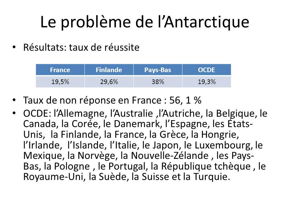 Le problème de l'Antarctique