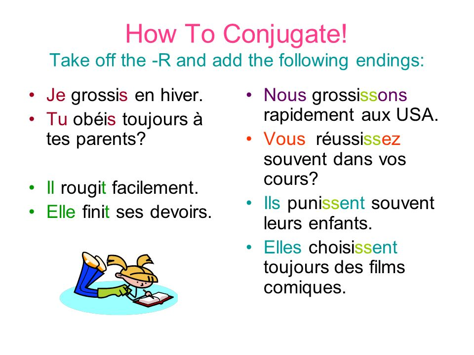 How To Conjugate! Take off the -R and add the following endings:
