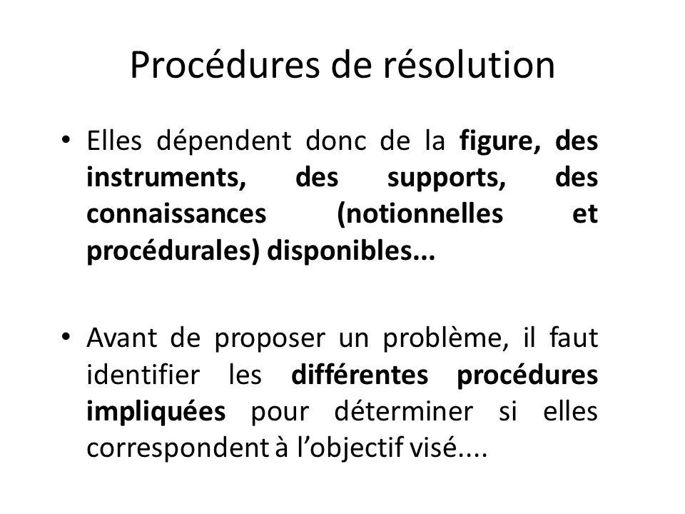 Procédures de résolution