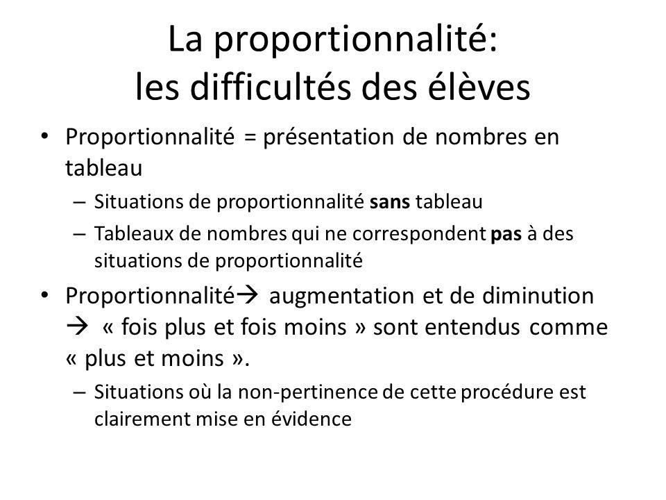 La proportionnalité: les difficultés des élèves