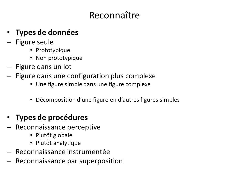 Reconnaître Types de données Types de procédures Figure seule