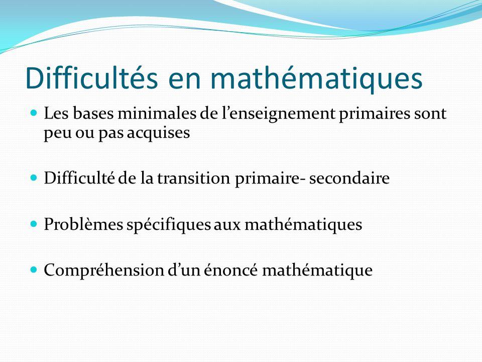 Difficultés en mathématiques