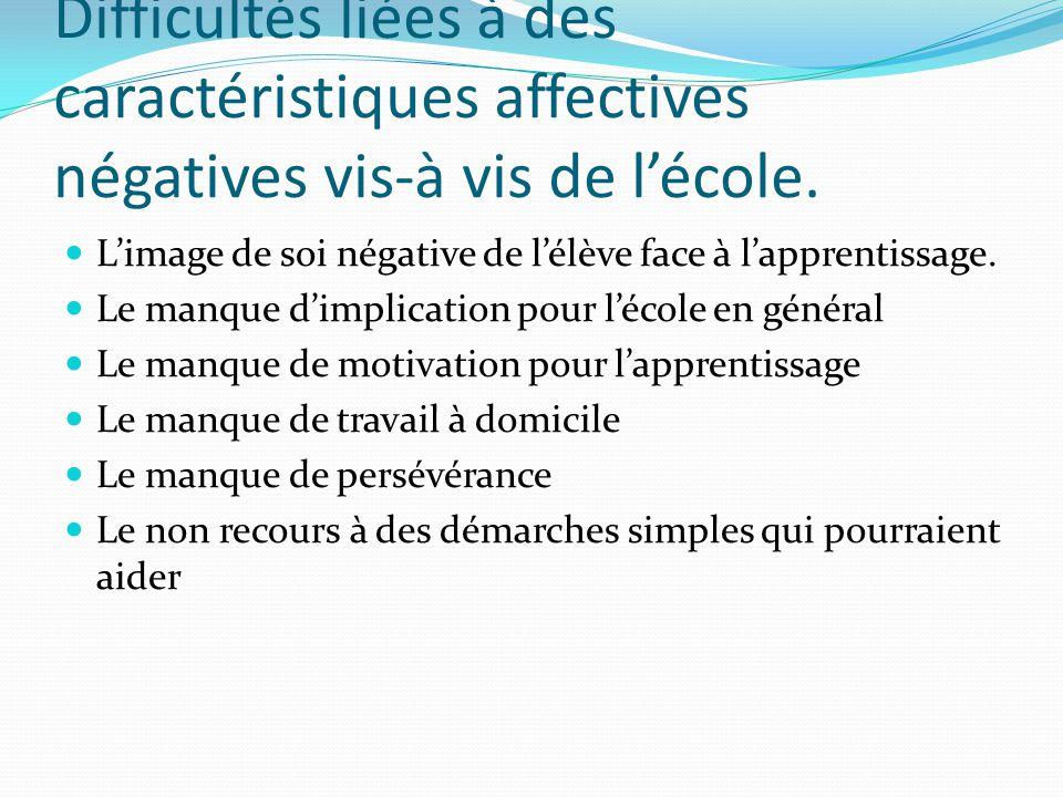 Difficultés liées à des caractéristiques affectives négatives vis-à vis de l'école.