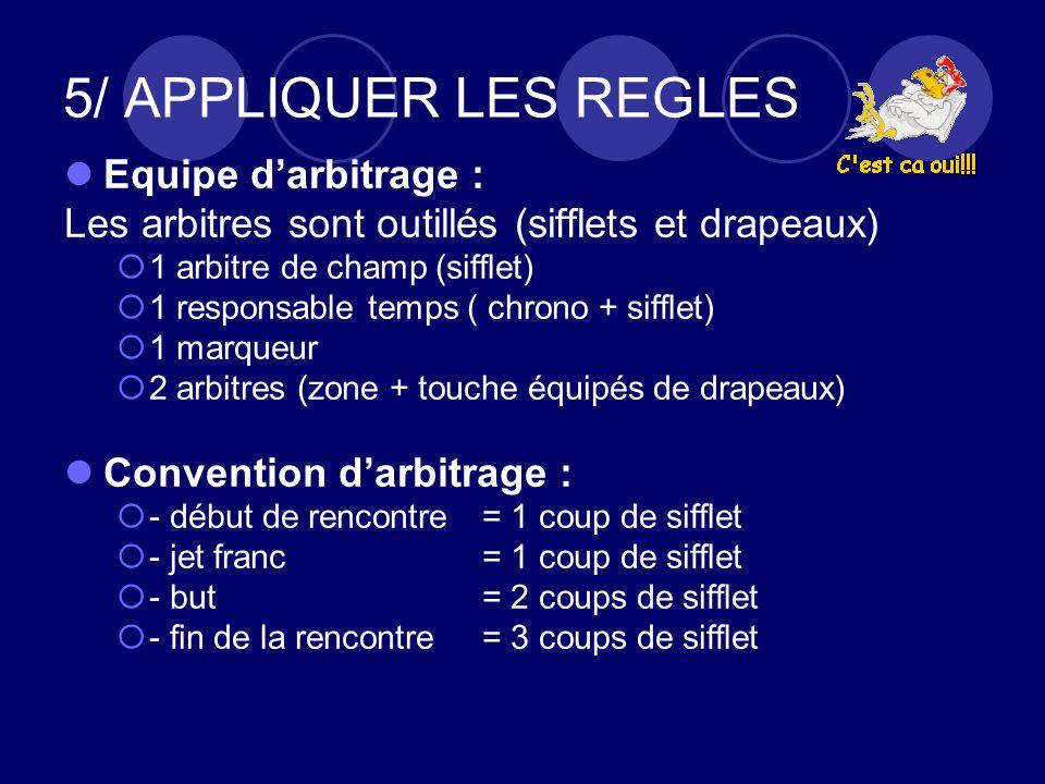 5/ APPLIQUER LES REGLES Equipe d'arbitrage :