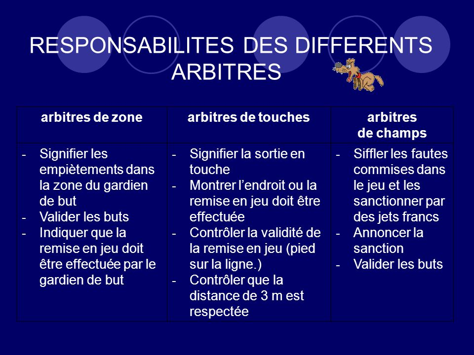 RESPONSABILITES DES DIFFERENTS ARBITRES