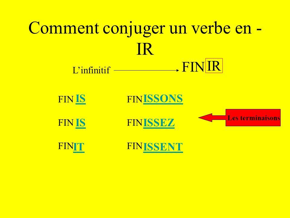 Comment conjuger un verbe en -IR