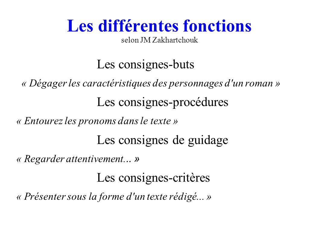 Les différentes fonctions selon JM Zakhartchouk