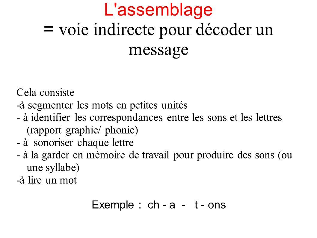 L assemblage = voie indirecte pour décoder un message