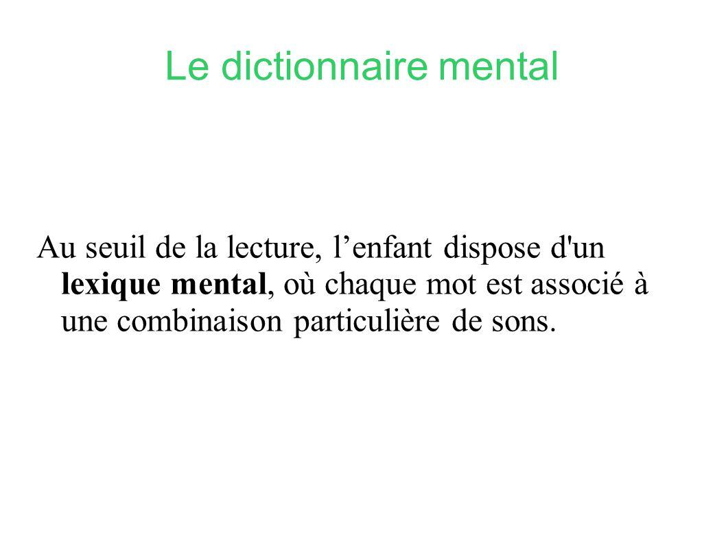 Le dictionnaire mental