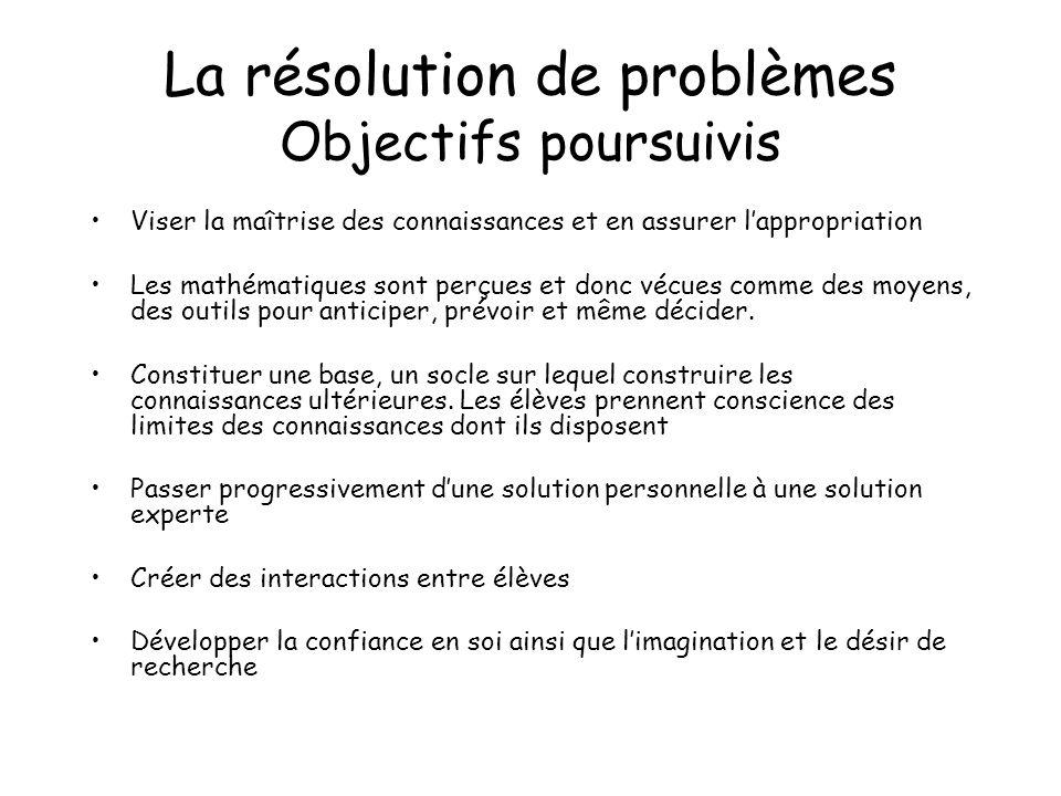 La résolution de problèmes Objectifs poursuivis