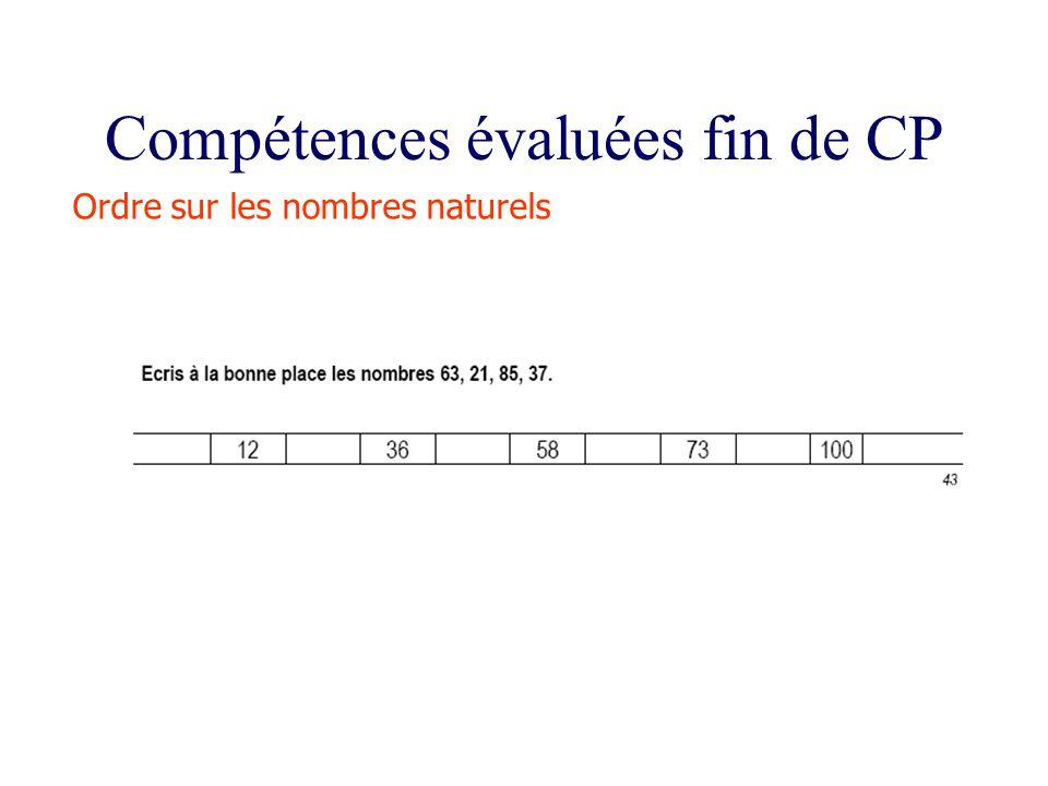 Compétences évaluées fin de CP