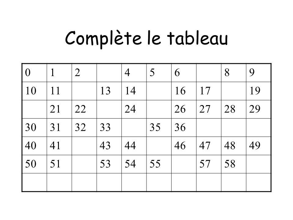 Complète le tableau 1. 2. 4. 5. 6. 8. 9. 10. 11. 13. 14. 16. 17. 19. 21. 22. 24. 26.