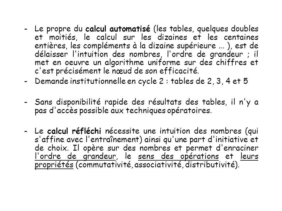 Le propre du calcul automatisé (les tables, quelques doubles et moitiés, le calcul sur les dizaines et les centaines entières, les compléments à la dizaine supérieure ... ), est de délaisser l intuition des nombres, l ordre de grandeur ; il met en oeuvre un algorithme uniforme sur des chiffres et c est précisément le nœud de son efficacité.