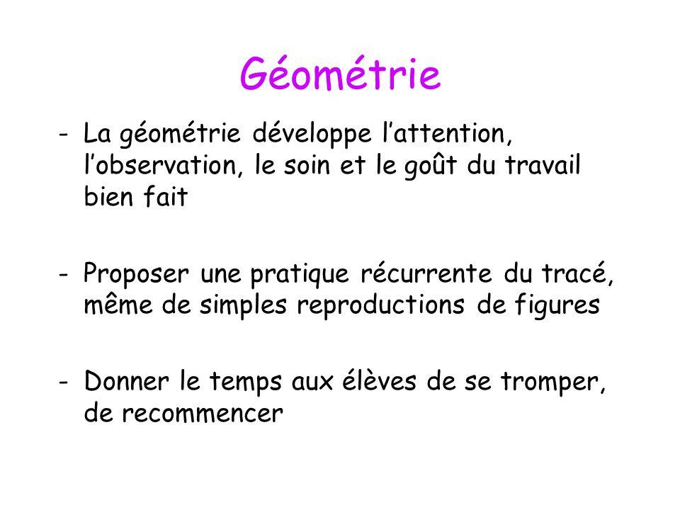 Géométrie La géométrie développe l'attention, l'observation, le soin et le goût du travail bien fait.