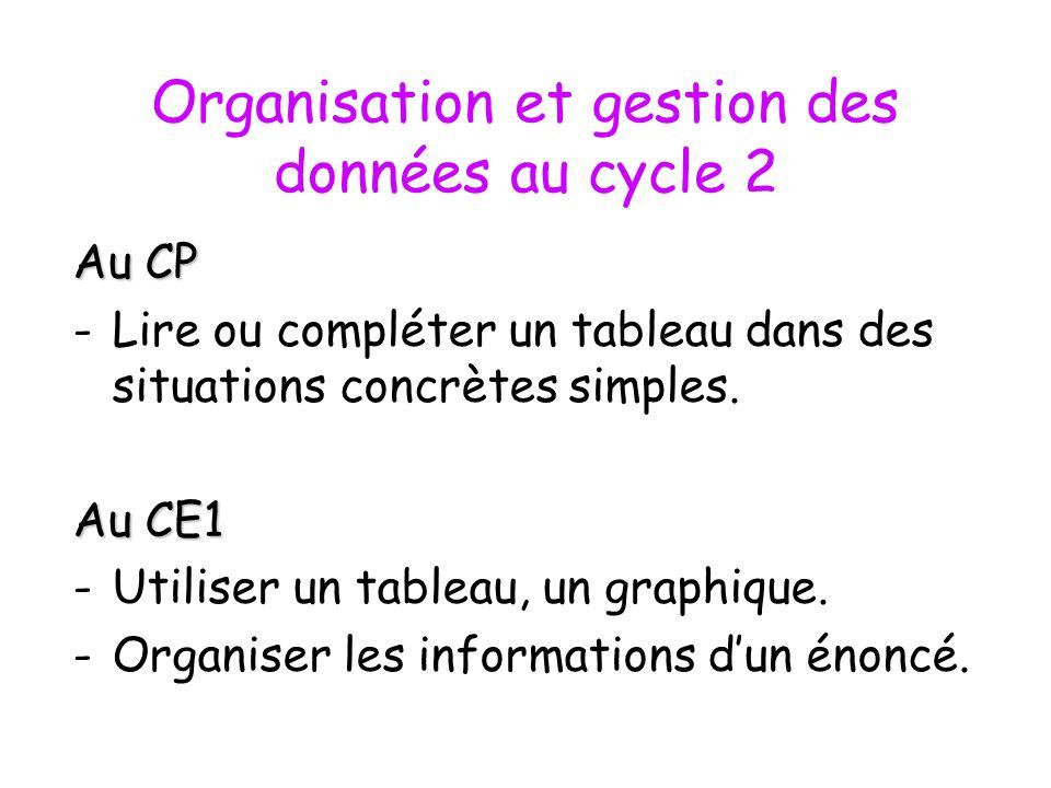 Organisation et gestion des données au cycle 2